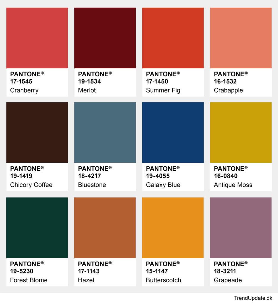 Modefarver 2019