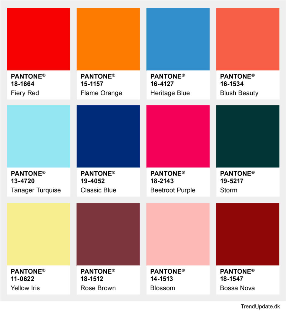 Modefarver 2020